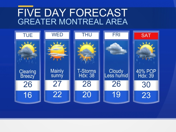 CTV Montreal | Weather - Montreal, Quebec Weather Forecast ...