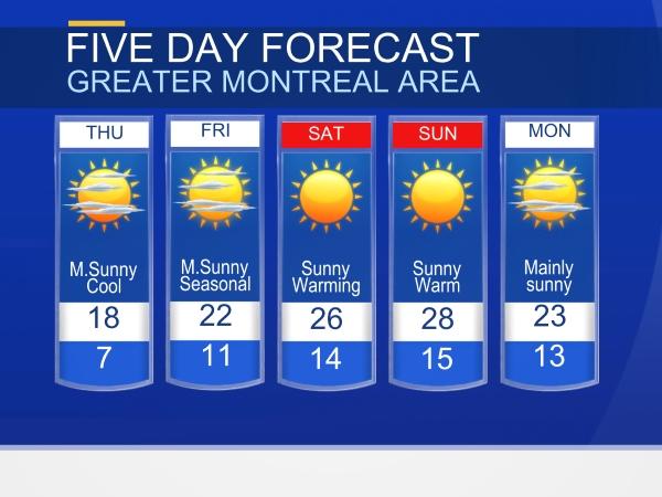 CTV Montreal   Weather - Montreal, Quebec Weather Forecast