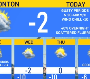 Edmonton Weather for July 4 - New day, same old song | CTV News