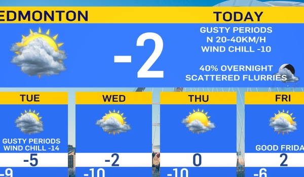 Local Weather | Edmonton and Alberta | CTV News Edmonton
