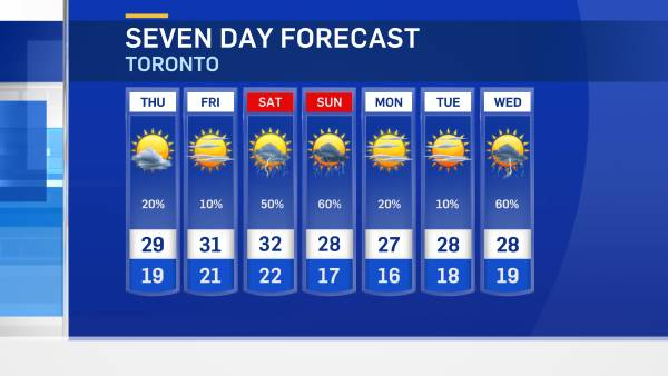 CTV Toronto | Weather - Local Toronto and GTA Weather Forecasts and