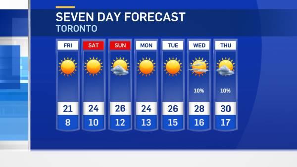 CTV Toronto | Weather - Local Toronto and GTA Weather