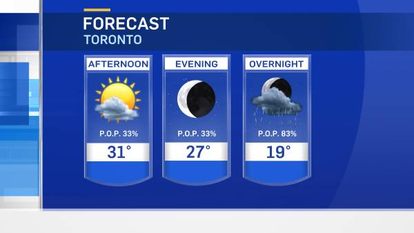 CTV Toronto   Weather - Local Toronto and GTA Weather Forecasts and