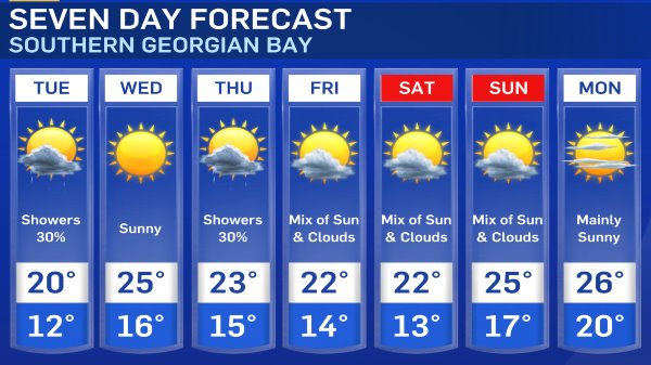 Kitchener Weather: Weather - Local Weather Forecasts And