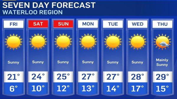 Current Weather Kitchener Waterloo Ontario