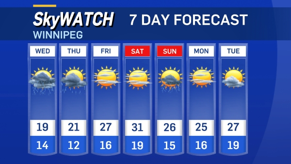 14 day weather forecast