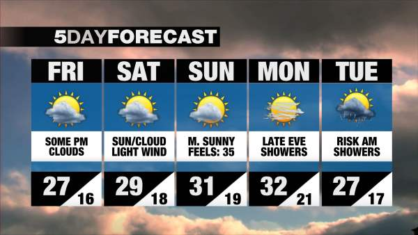 CP24 | Weather - Toronto Weather